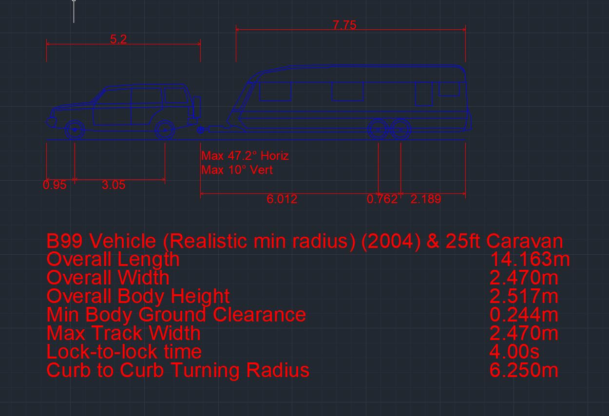 Design Vehicle